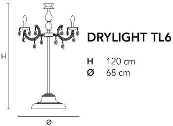 Bemassung Drylight